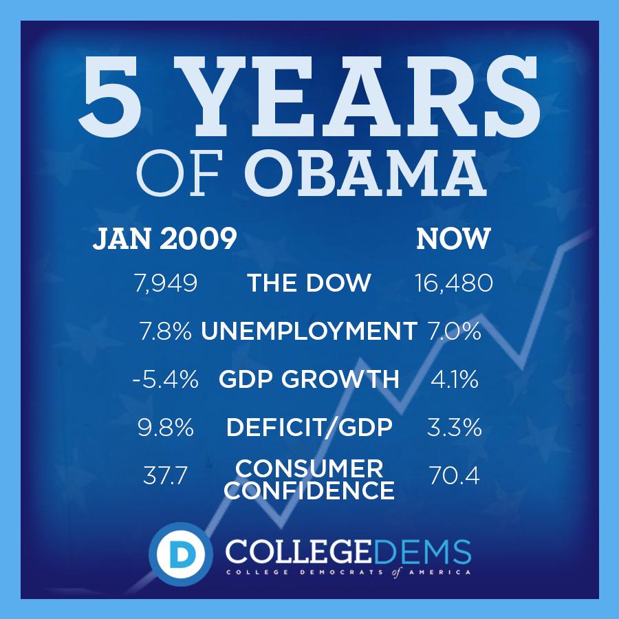 obama five yrs